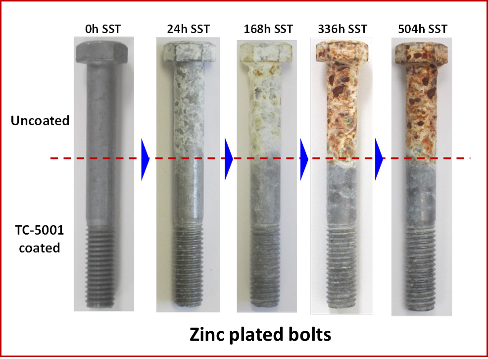 New Self Healing Anti Corrosion Coating For Zinc Plated